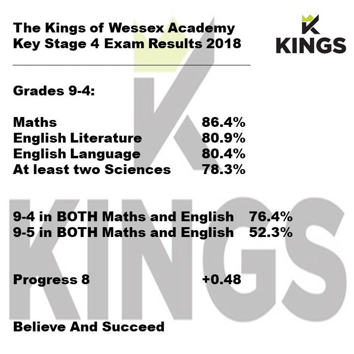The Kings of Wessex Academy, Cheddar